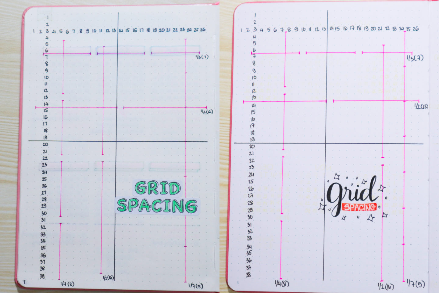 Bullet Journal Grid Spacing: How to Setup One in Your Notebook