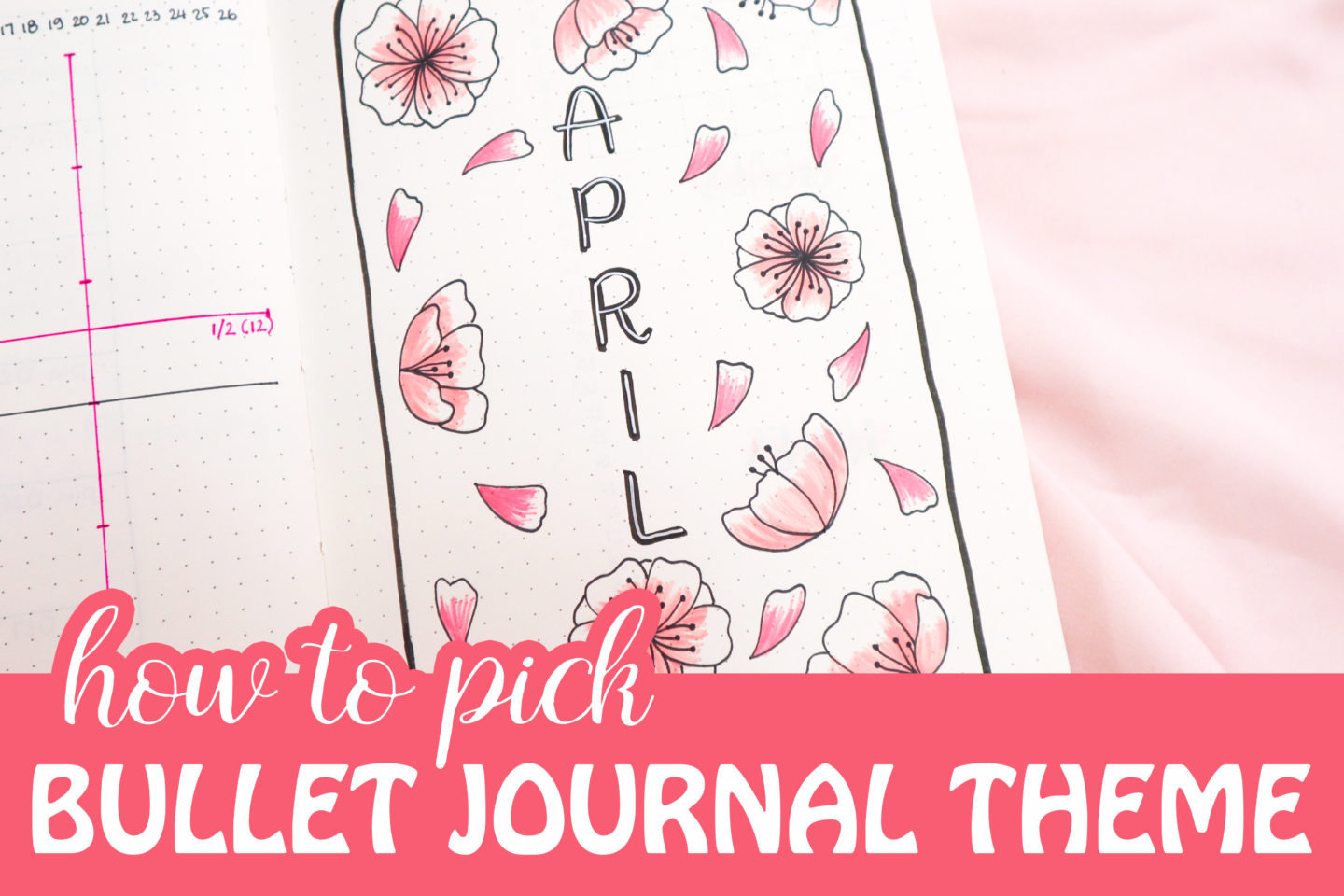 How to Pick a Bullet Journal Theme