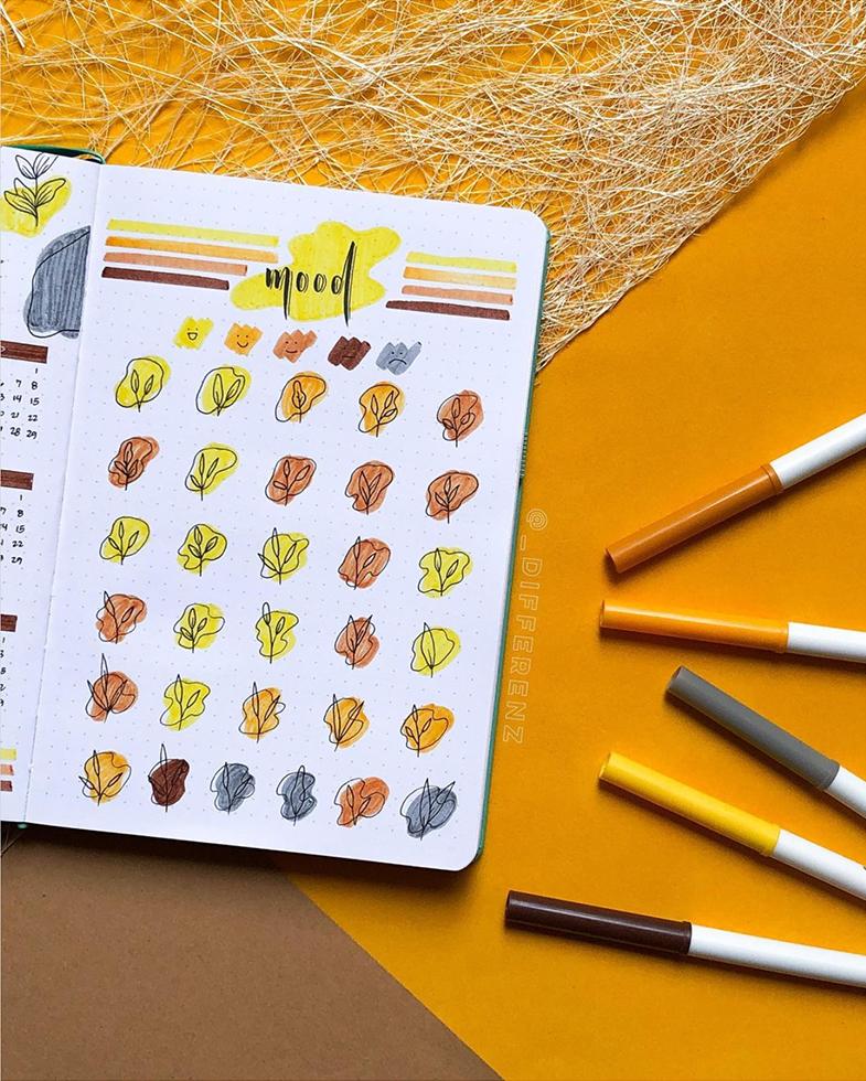 bullet journal mood tracker ideas